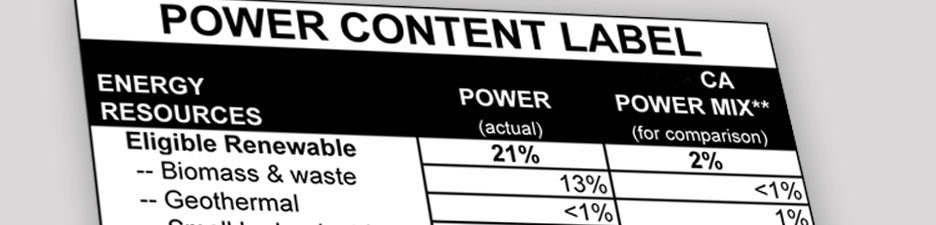 Power Content Label Banner